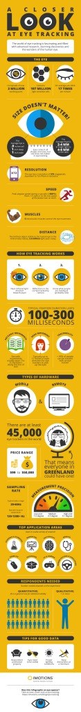 eye-tracking-infographic