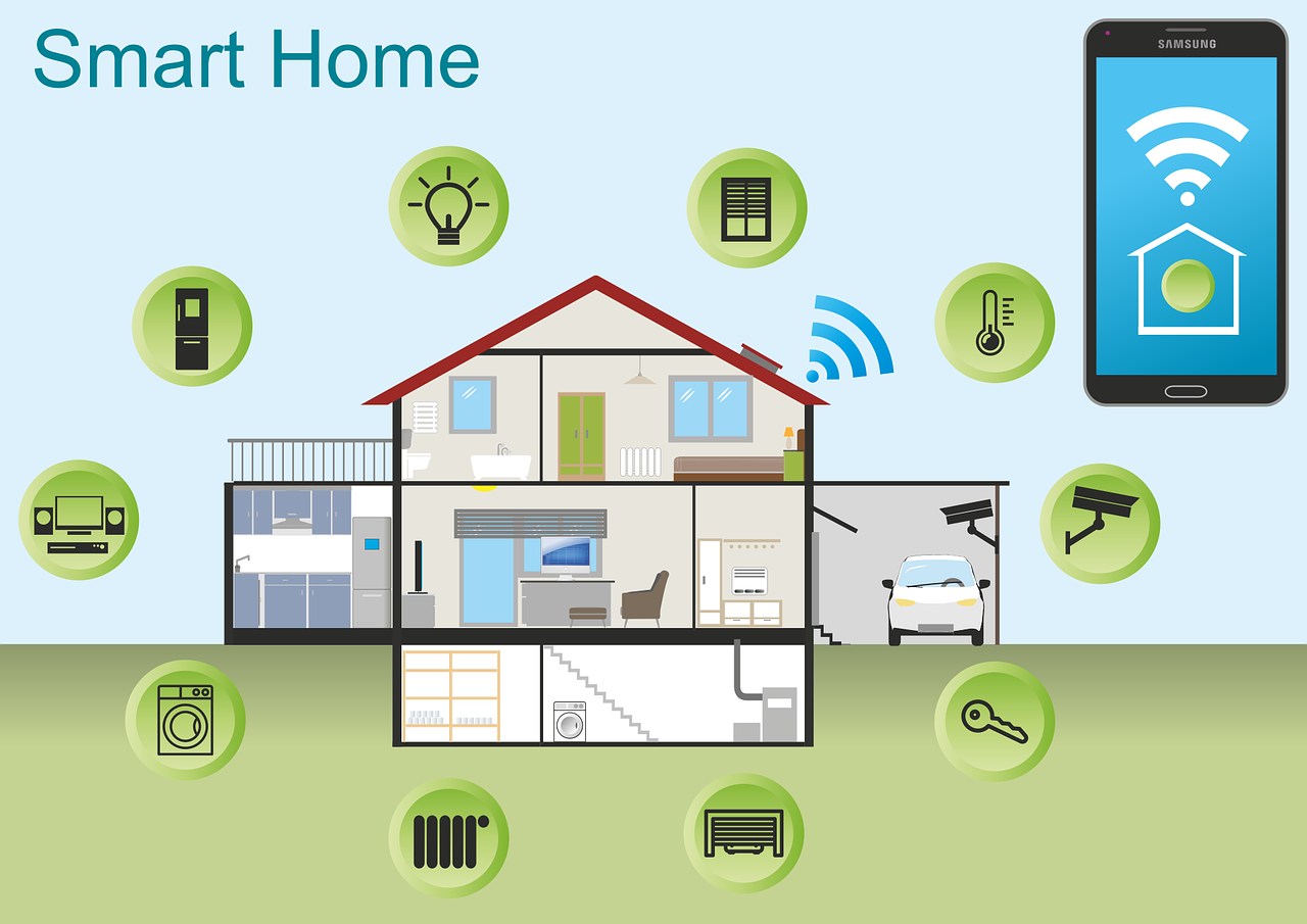 Smart Home Technology 5 Smart Home Technology Trends That Can Save You Money « Tech Talks